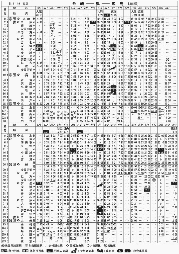 表 時刻 東海道 線