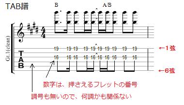 5弦ベースの曲を4弦で ( 楽器 ) - ベーシストタカケ …